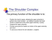 DIAG 2730 The Shoulder Complex
