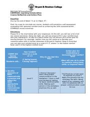 BSC COMM 104 Course outcome reflection and action plan Wk 7.5 (1)[9375354].docx