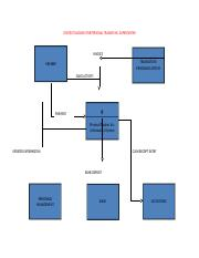 Itc 4010 system analysis and design csu course hero 1 pages context diagram for personal trainer inccx unit iv ccuart Choice Image