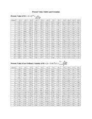 Present value tables and formulae present value tables for Table 6 5 present value