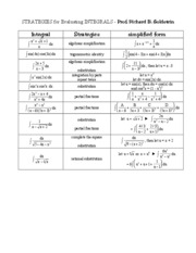 integration equation sheet