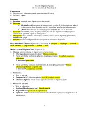 Ch. 16 Digestive Student Notes(1).doc