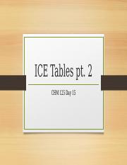 ICE Tables 2 Day 15.pptx