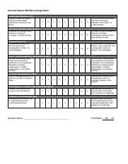 Rubric for Current Issues _Written_