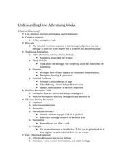 How Advertising Works Notes