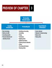 Chapter 3 Accounting Information Systems(1)
