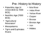 Pre-History_to_History