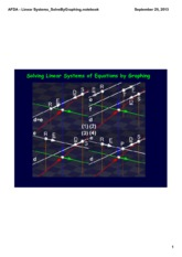 AFDA_Linear Systems_SolveByGraphing
