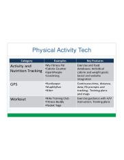 health-and-fitness-app-use-evaluation-and-opportunities-29-638.jpg