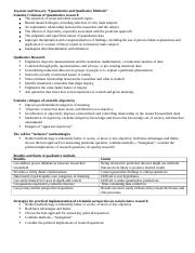 wmst303 quiz cheat sheets