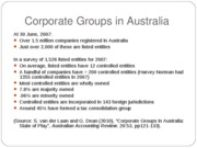 Corporate Groups slide