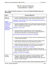Learning Objectives-Ch4_exception