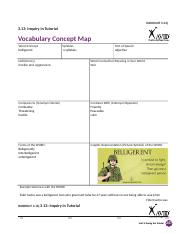 Avid Vocabulary Concept Map.Avid Vocab Concept 25 Handout 3 13j 3 13 Inquiry In Tutorial