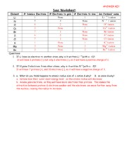 Printables Ions Worksheet Answers key ions worksheet answer element valence this is the end of preview sign up to access rest document unformatted text worksheet