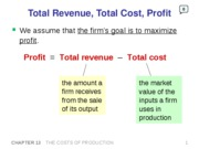 13 Cost of Production Lecture SV