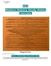 Modern History Notes - By Andrew Signor (1).docx