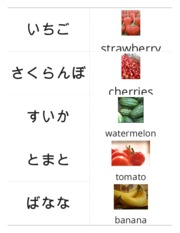 Common Fruits in Japanese - Study Flashcards (Student Made)