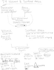 Ch.7.4 Volume and surface area notes
