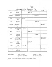 Comparative_Rates_of_Pay_worksheet