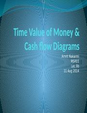 9.1 Time Value of Money & Cashflow diagram_MSREE_Lec9b_primer_2014