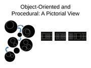 Object-Oriented and Procedural