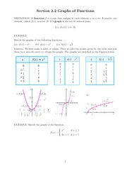 Section_2.2-Graphs of Functions