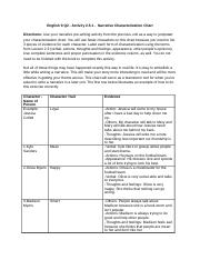 English9Q2-Activity2.5.1-NarrativeCharacterizationChart-1