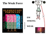 PHY106The Weak Force