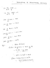 Lesson: Derivatives of Trigonometric Functions