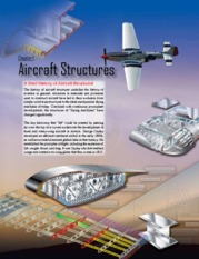Aircraft Structure-2