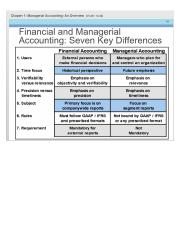 Differences between managerial and financial ccounting..pdf