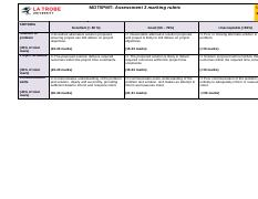 MGT5PMT Assessment 3 rubric.pdf