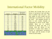 Factor Mobility.f01