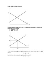Algebra of Supply and Demand