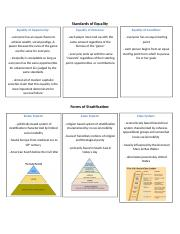 Response Canvas Week 5 - Stratification