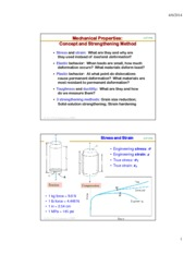Lec 3 - Mechanical properties -concept and strengthening