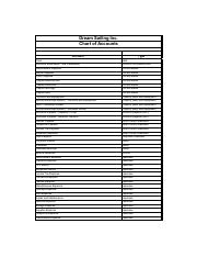 Chart of Accounts.pdf