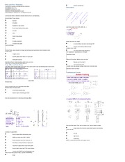 Cheat Sheet 2