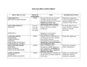 dRUG_sTUDY_sHEET.doc