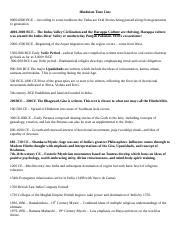 2-Hinduism - Note Outline and Key Terms.doc