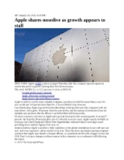 Apple Shares Nosedive Today