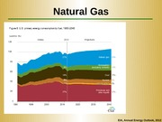Lecture 15 - Fossil Fuels