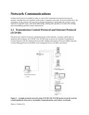 Network Communications.docx