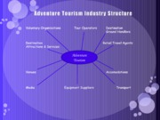 PPt 5 Industry & Marketing