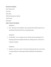 a doll house torvald essay outline