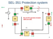 24 EEE470Ch10-5 Lecture 24  (Zones and directional overcurrent) updated 2