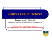 gauss_law