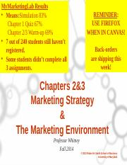 Ch. 2 and 3 Planning Marketing Strategy and Marketing Environment Canvas