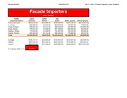 Lab_2-1_Part_2_Facade_Importers_Sales_Analysis