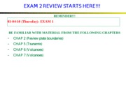 EXAM_II_Review